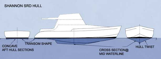Naval Architecture Of Planing Hulls Download